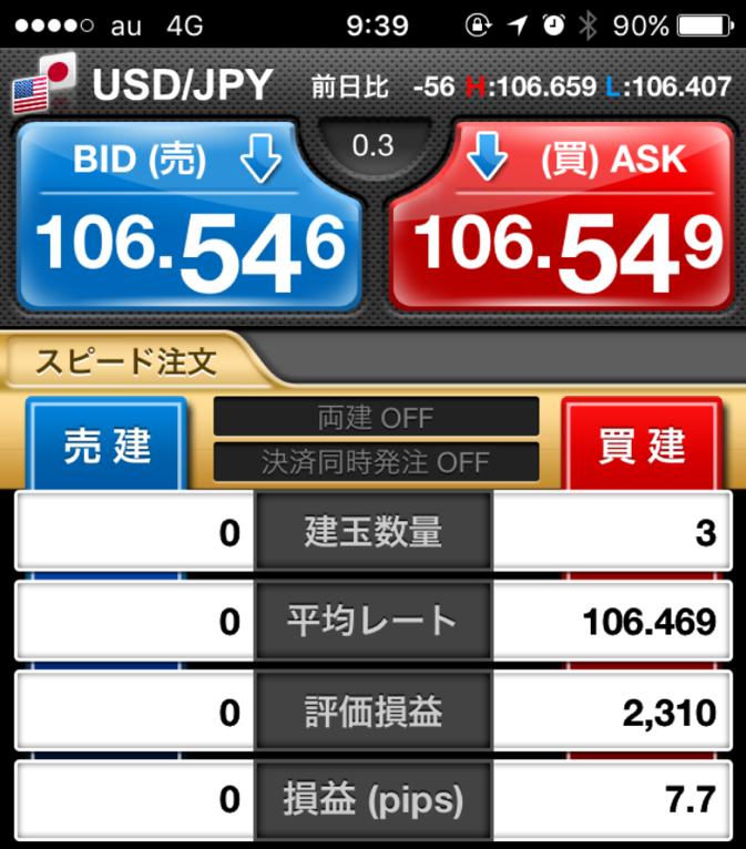 4月4日(水)ドル円+7.7pips