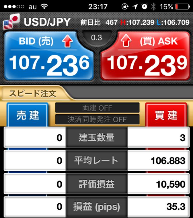 4月5日(木)ドル円+52.8pips