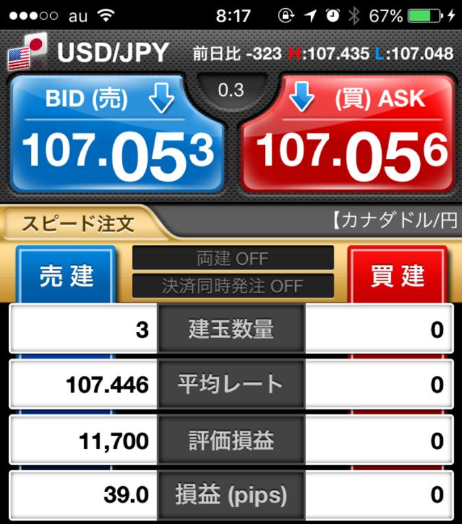 4月6日(金)ドル円+39.0pips
