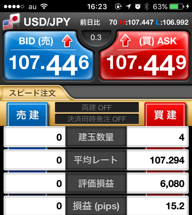 4月6日(金)ドル円②+15.2pips