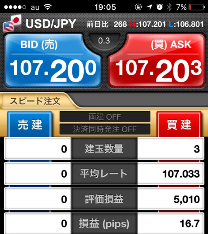 4月9日(月)ドル円+16.7pips