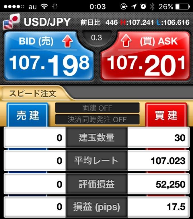 4月11日(水)ドル円+22pips ~スキャルピングも悪くない♪~