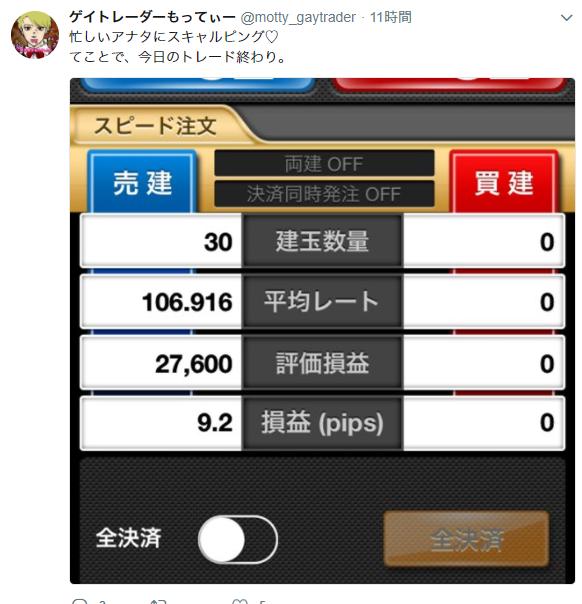 4月11日(水)ドル円②+33.2pips ~結局スキャルピング♪~