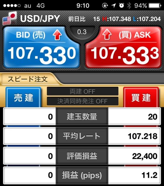 4月12日(木)~16日(月)ドル円+37.1pips ~シリアは関係ない~