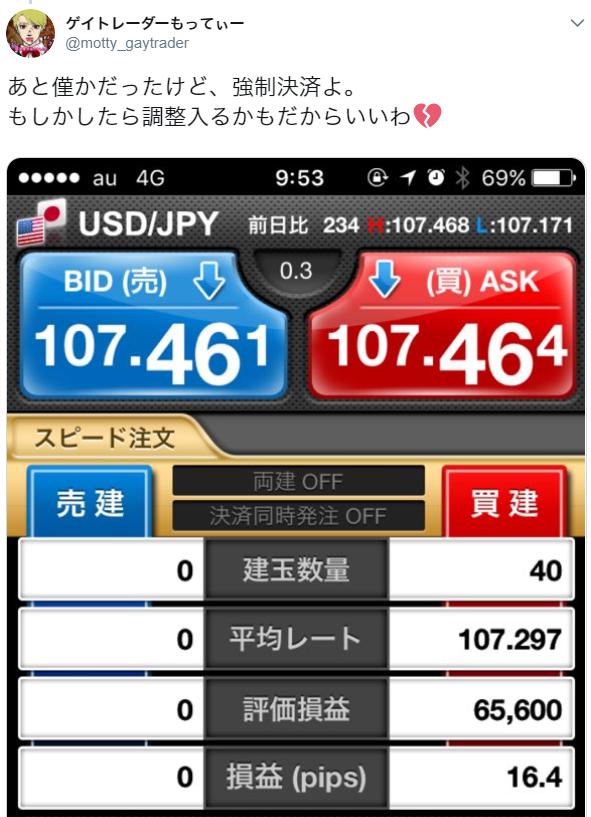 4月18日(水)~19日(木)ドル円+28.4pips ~朝からドカンと一発~