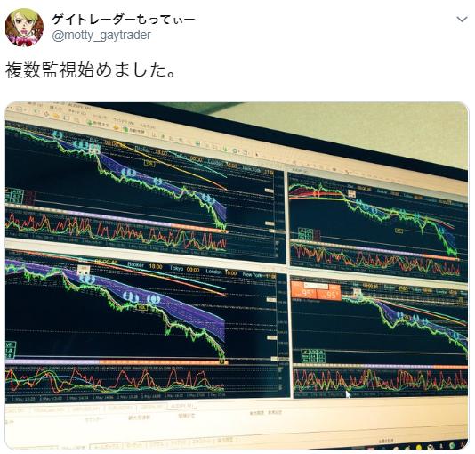 5月1日(火)ドル円+24.2pips~ドル円さようなら~
