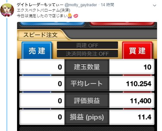 5月14日(月)~15(火)ドル円+約32.8pips~負けぬが勝ち~