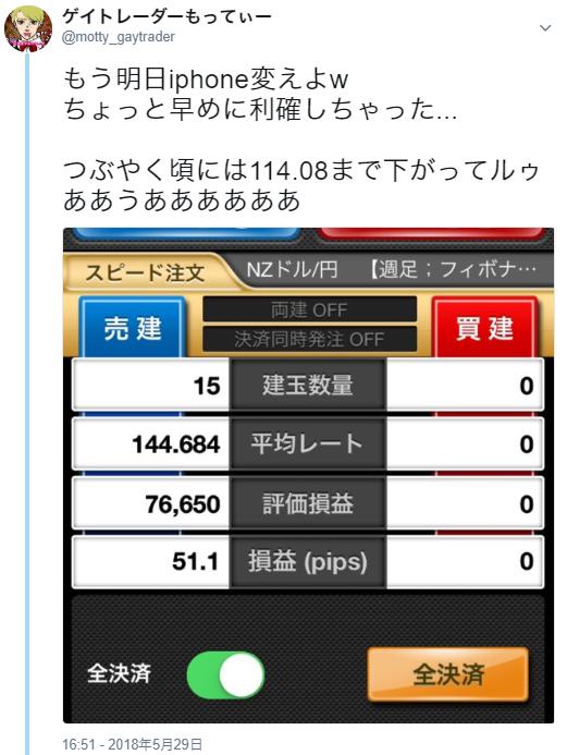 5月28日(月)~31(木)ドル円その他+約75pips~わりと獲れた5月~