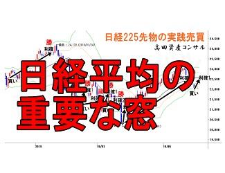 高田資産コンサルの 日経225・株式相場道場超(スーパー)