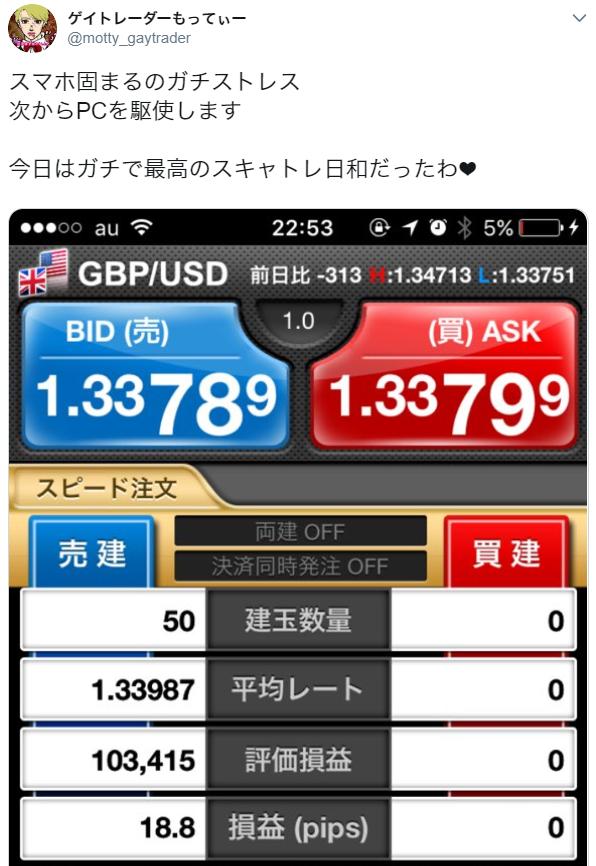 6月1日(金)~7(木)ドル円その他+約80.6pips~スタートダッシュ!~