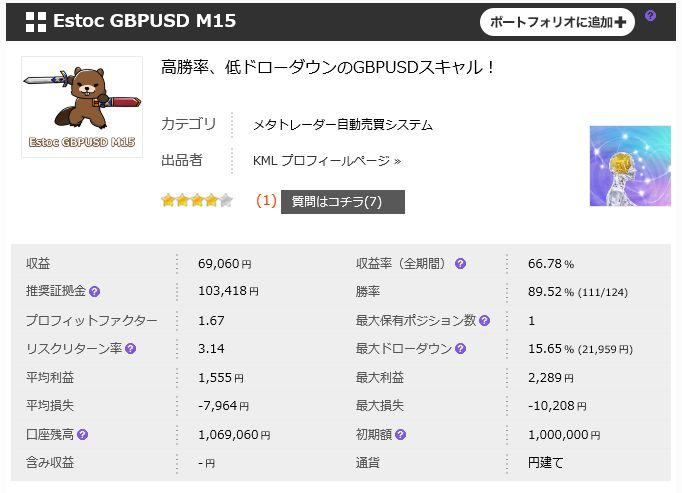 フォワード半年で+600pips獲得!安定した成績を誇るGBPUSD用『Estoc GBPUSD M15』