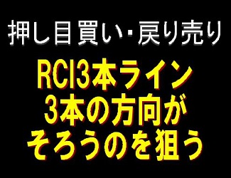 押し目買いサインの例 USDJPY 1時間足【RCI3本ライン+BODSOR】