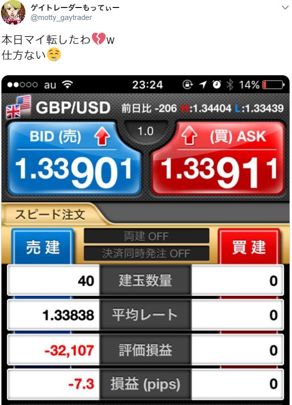 6月8日(金)~15(金)ドル円その他+約59.9pips~溜めすぎた♥~