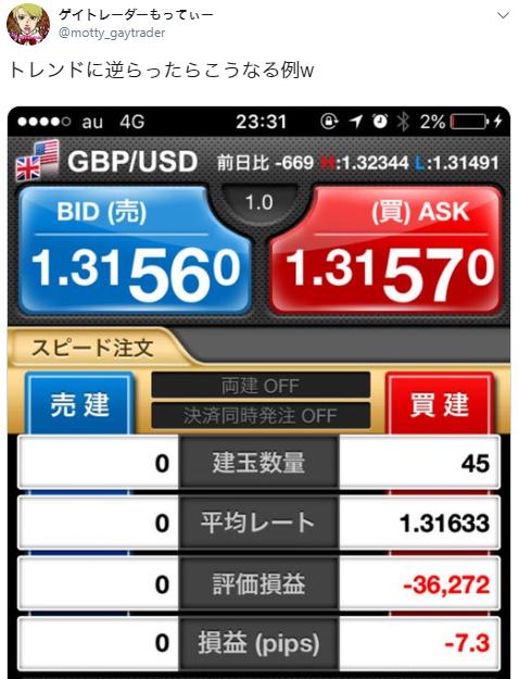 6月26日(火)~7月3日(火)ドル円その他+約26pips~気が緩みまくりのダメトレ♥~