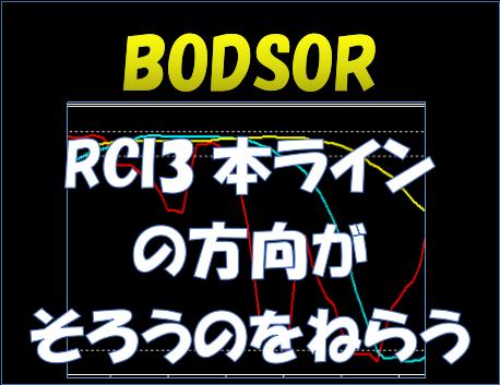 5分足レベル【RCI3本ライン+BODSOR】戻り売りサインの例 ポンドドル