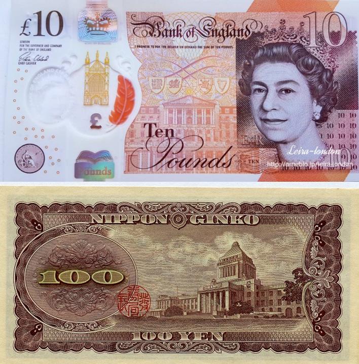 ポンド円の値動きの予想・シナリオ