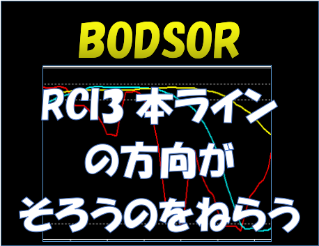 【RCI3本ライン+BODSOR】押し目買いから戻り売りへの転換 ドル円 15分足