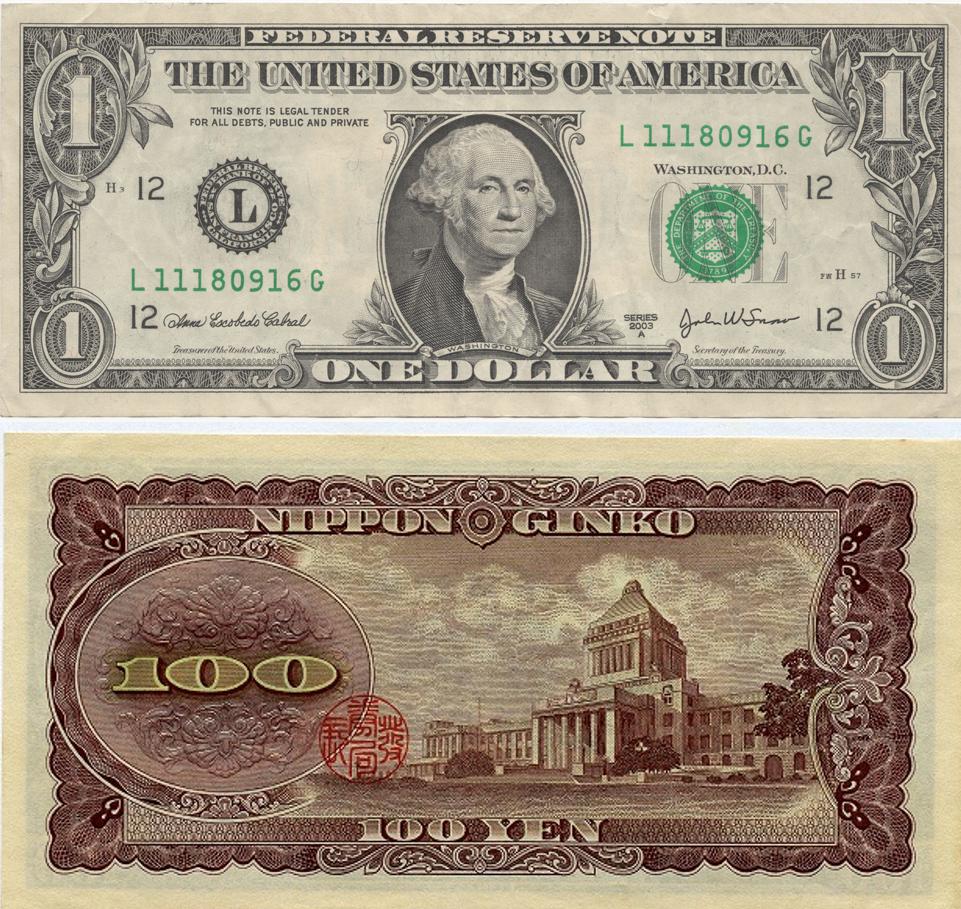 ドル円とポンド円のシナリオについて