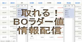 USD/JPY専用BOラダー値、推奨狙い目情報