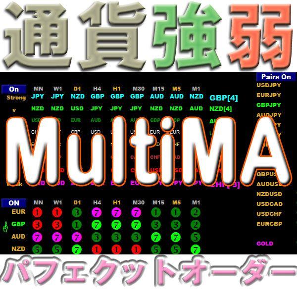 通貨強弱MultiMA 一目瞭然 8通貨(28通貨ペア) 全時間足を監視する