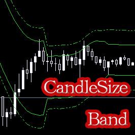 CandleSizeBand