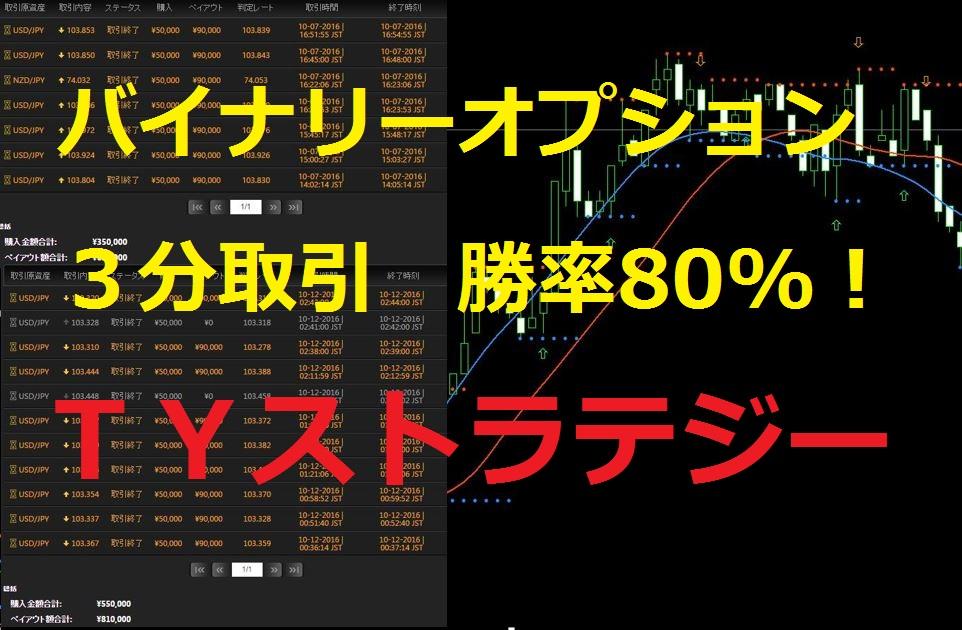 3分バイナリー勝率80パーセントの手法【TYストラテジー】シグナル&裁量
