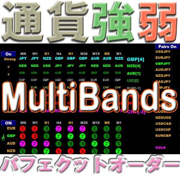 TBMCP_MultiBands 通貨強弱を監視