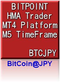 MT4対応BitCoin(BTCJPY)カスタマイズ版