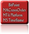 BitPoint_MACrossOrder
