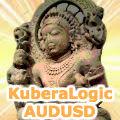 KuberaLogic_AUDUSD