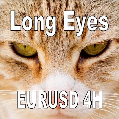 Long Eyes EURUSD H4