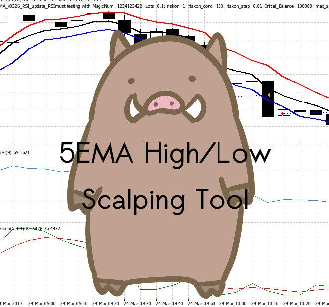 5EMAを用いたScalpingツール
