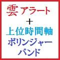 【テンプレート】「雲アラート+上位時間軸ボリンジャーバンド」トレードシステム