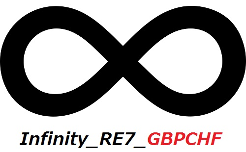 Infinity_RE7_GBPCHF