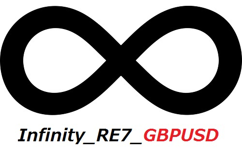 Infinity_RE7_GBPUSD