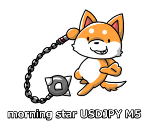 morning star USDJPY M5