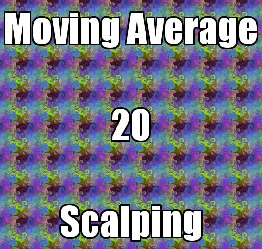 Moving Average 20