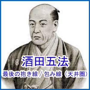 酒田五法 最後の抱き線/包み線(天井圏)