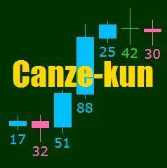 Canze-kun.ex4 (きゃんず くん)