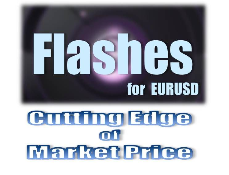 Flashes for EURUSD