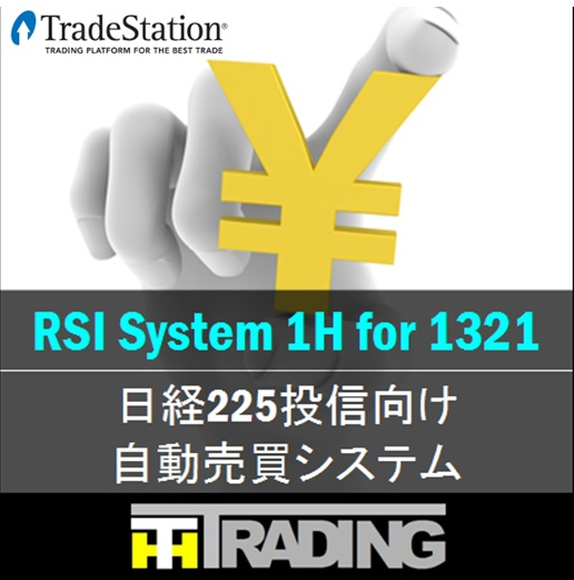 RSI System 1H for 1321