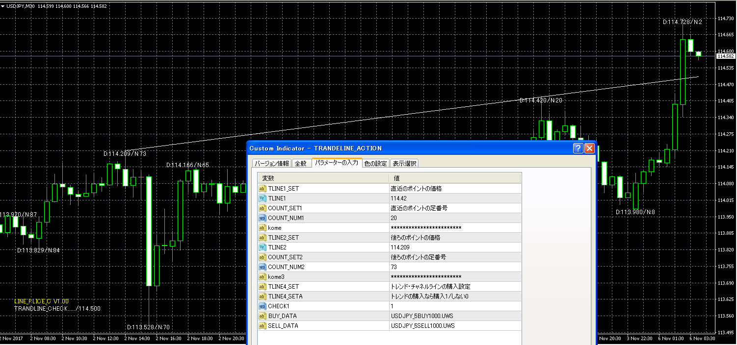 ライントレードアラート バイナリー自動売買・FX・バイナリー裁量用ツール