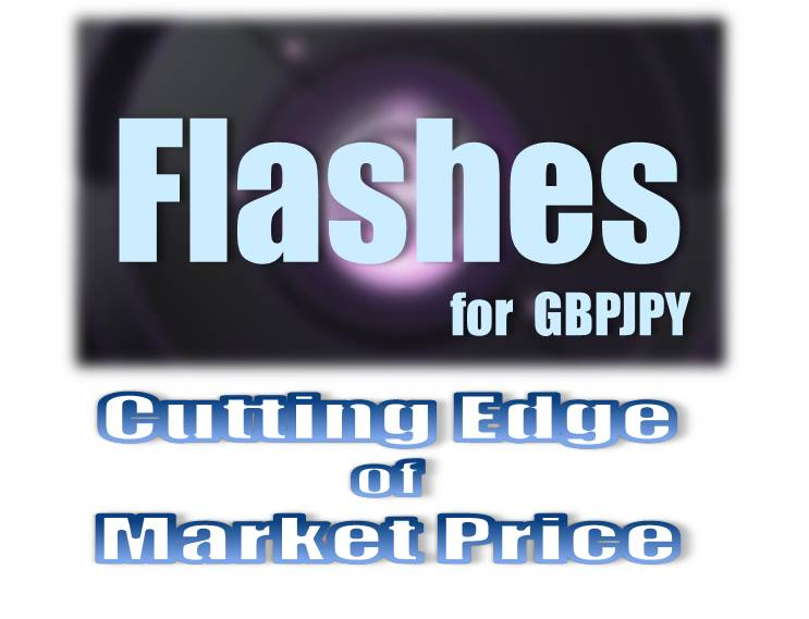 Flashes for GBPJPY