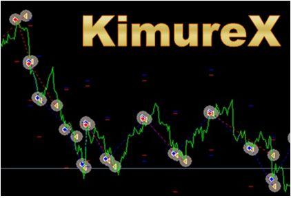 〖KimureX〗Kimurex EA