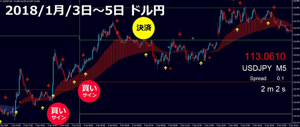 ドル円a.png