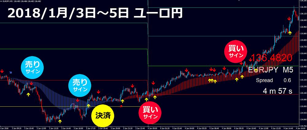 ユロ円a.png