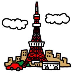 東京市場のレンジを狙う