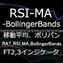 RAT_RSI_MA_BollingerBands (RSI 移動平均 ボリンジャーバンド)インジケータ 【ForexTester2,3用】