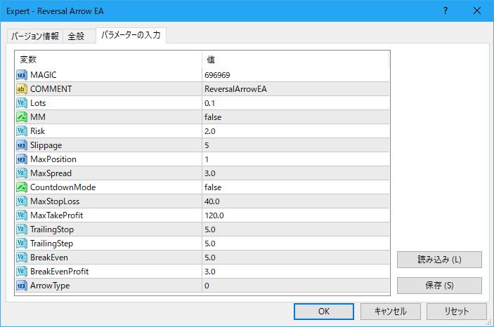 ReversalArrowEA_parameter.png