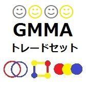GMMAトレードで必要なものをセットにしました。(GMMA組合せアラートM1追加しました。)